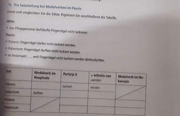 Passiv und Aktiv sätze Tabelle?