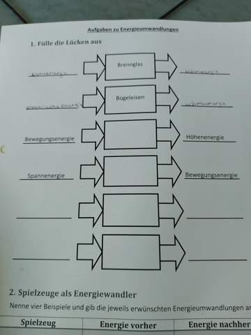 Physik?