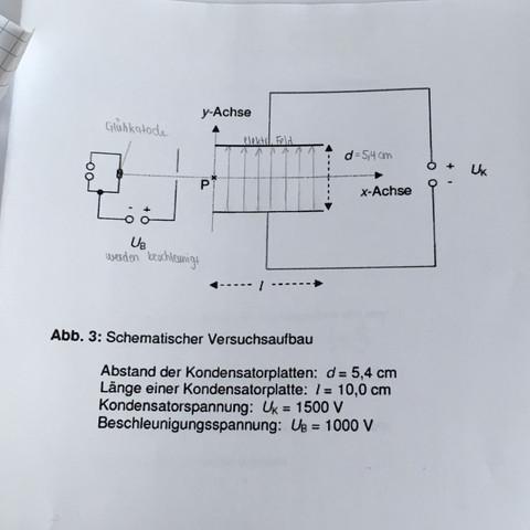 Werte  - (Schule, Physik, Elektronen)