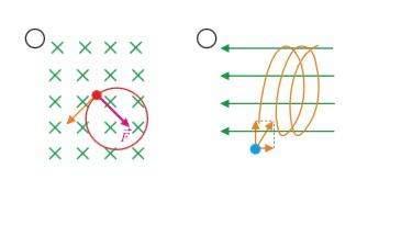 Physik-Experten-Rechte Hand Regel-bitte helfen 🥺🤔?