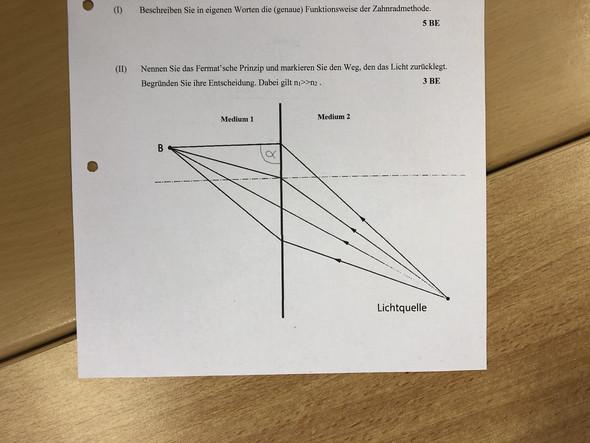 Physik fermat sche prinzip fehler im test schule lehrer