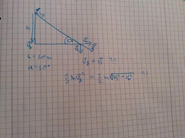 Skizze - (Physik, Energie, Mechanik)