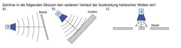 Physik/ Hertzscher Wellen?