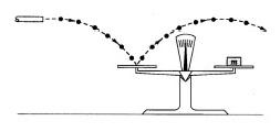 Physik Kugelfall Masse Geschwindigkeit Impulserhaltung?