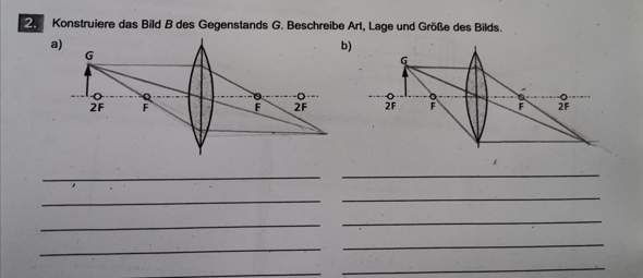 Physik Linse thema?