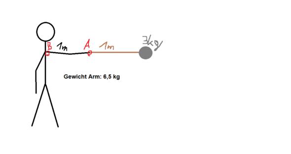physik hebel kraft berechnen schule formel. Black Bedroom Furniture Sets. Home Design Ideas