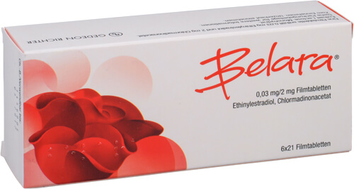 Pille Belara - wechseln aufgrund von Thromboserisiko