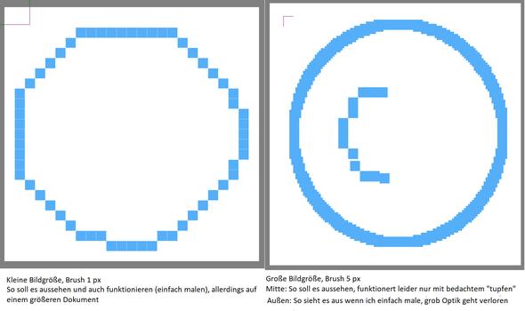 Pixel Art: große Bildgröße und trotzdem grob pixeln?