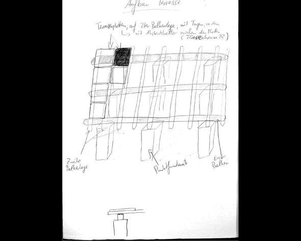 """Planung Terrasse;  als """"nicht-versiegelte Fläche"""""""