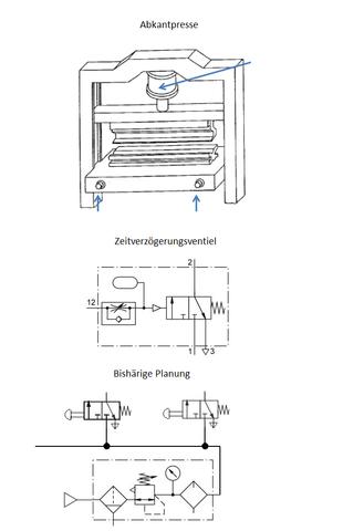 pneumatik zweihandsteuerung 0 5sec schule schaltplan. Black Bedroom Furniture Sets. Home Design Ideas