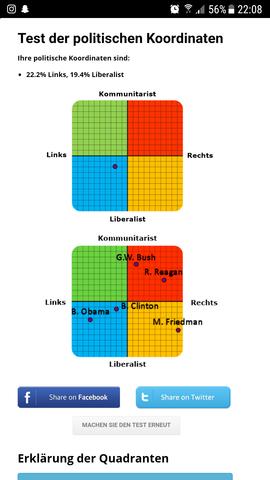 Politische Koordinate - (Schule, Politik, Geschichte)
