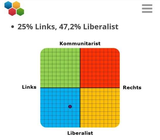 """politisch """"mittiger"""" werden?"""