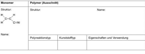 Polymerisation (Tabelle)?