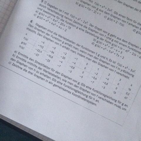 Nr.6) - (Mathe, polynom, Streckung)