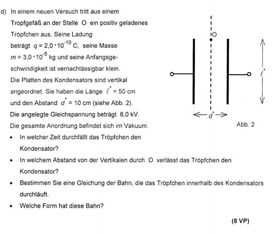 Positiv geladenes Tröpfchen fällt vertikal durch Kondensator?