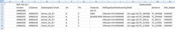 So sieht das CSV File aus - (Computer, Windows, Excel)