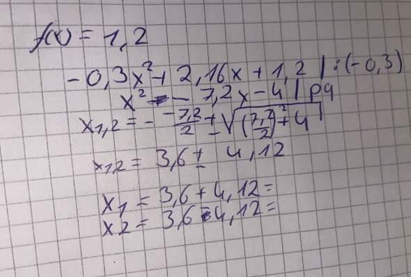 Pq Formel Vorzeichen ändern in der wurzel?