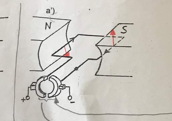 Prinzip des Elektromotors? Frage zur Umpolung?