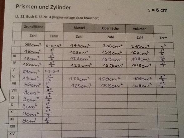 Prismen und Zylinder (Mathe, Mathematik, Prisma)