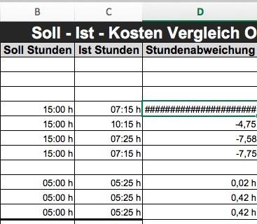 Excel - (Excel, HM, Uhrzeit Formatierung)