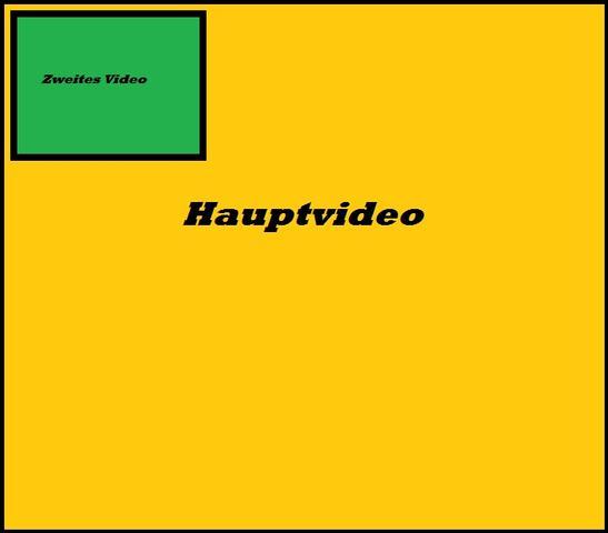 Aufbau - (Computer, Video, Videobearbeitung)