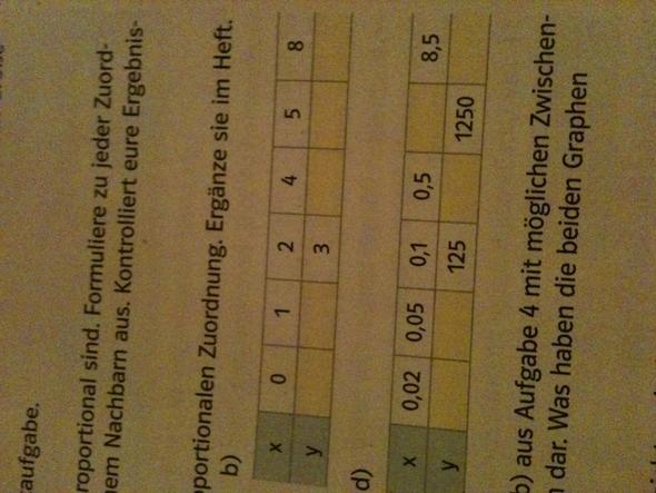 (bild 1) sry ich konnte nicht sehen und bitte die tabelle d) anschauen - (Mathe, Klassenarbeit, 7klasse)