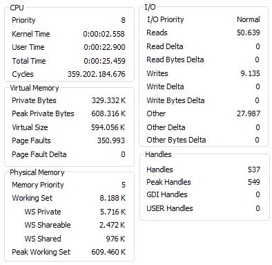 """Details der Performance des Prozesses (im """"Leerlauf"""") - (Computer, Software, RAM)"""