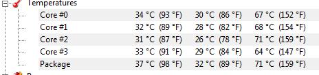 Temperaturen nach stress test - (PC, Hardware)