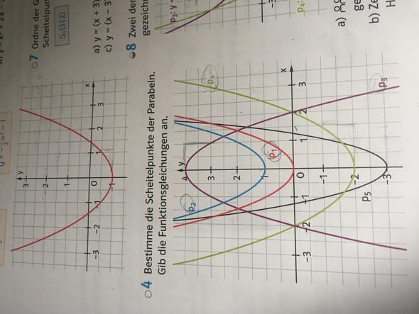 - (Schule, Mathematik, Quadratische Funktionen)