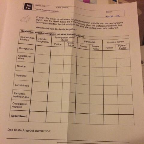 Qualitativer Angebotsvergleich Schule Lernen Hausaufgaben
