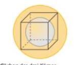 Radius aus Kugel berechnen wo Würfel drin ist?
