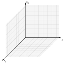 3 dimensionales koordinatensystem online dating 3