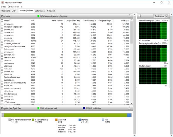 Task-Manager - (Computer, PC, Gaming)