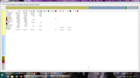 RamMap - Übersicht - (Windows 7, RAM, auslastung)