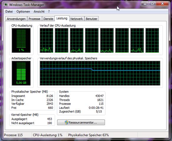 Task Manager - Direkt nach Systemneustart und Starten von WoW - (Windows 7, RAM, auslastung)