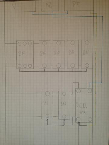 RCD im TNC Netz (Elektrotechnik, verteiler, verdrahten)