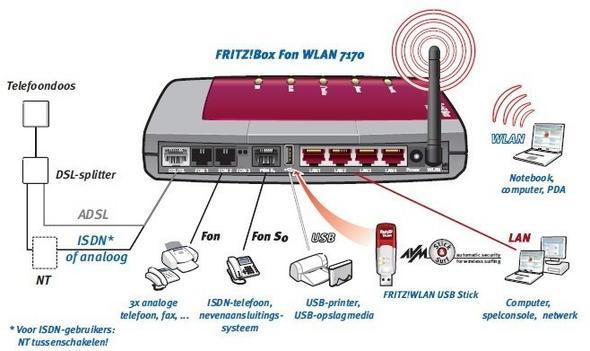 7170 - (iPhone, App, Netzwerk)