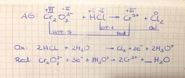 Redoxgleichung: Dichromation wird versetzt mit Salzsäure?
