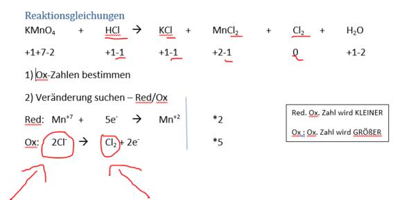 redoxreaktion berechnen verstehen schule chemie reaktionsgleichung. Black Bedroom Furniture Sets. Home Design Ideas