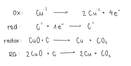 Redoxreaktion von Kupfer(II)-oxid mit Holzkohle?