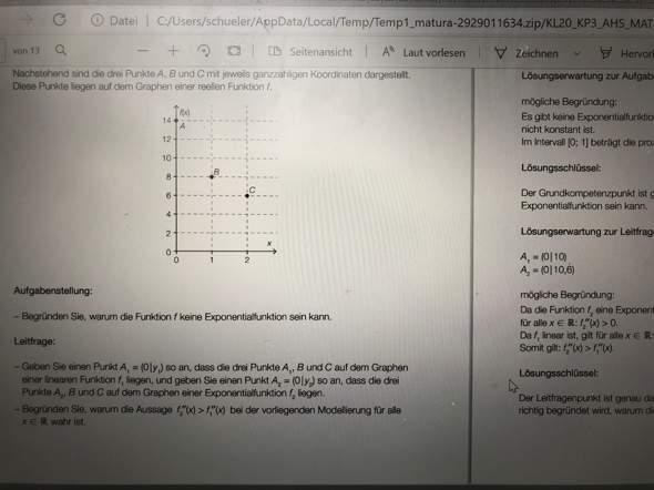 Reelle Funktion, Punkt ermitteln?