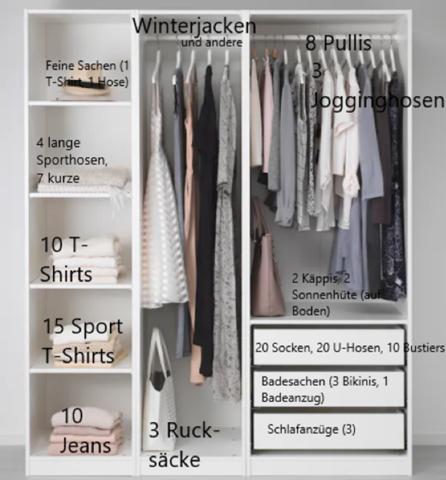 Reicht der Kleiderschrank, oder größer?