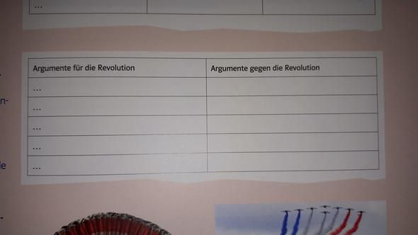 - (Schule, Geschichte, Klassenarbeit)