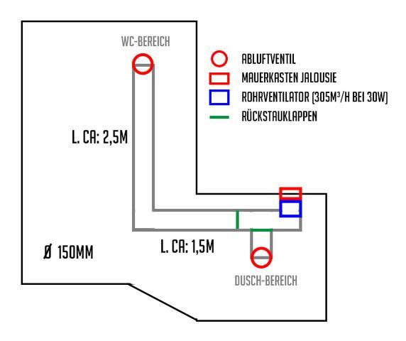 Rohrventilatur zur Badabluft richtig positionieren (Schimmel ...