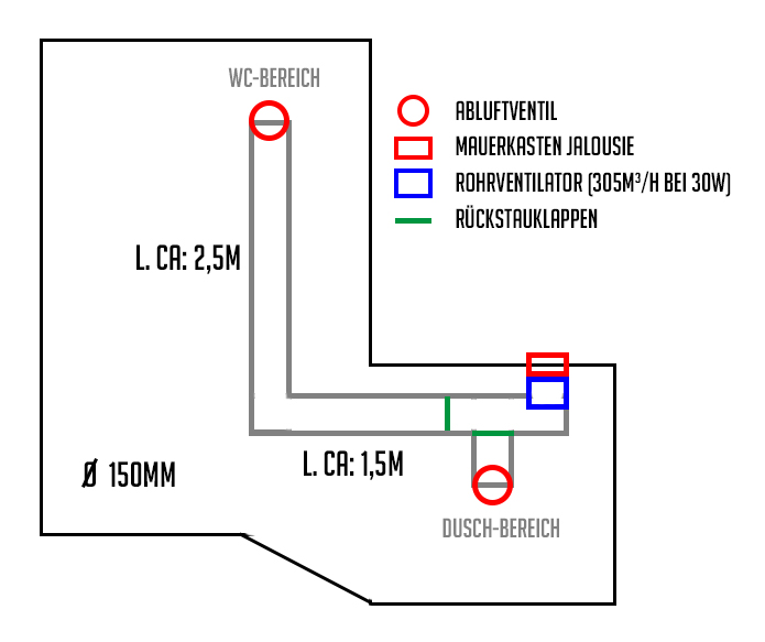 dusche decke schimmel der duschvorhang aufh ngesysteme. Black Bedroom Furniture Sets. Home Design Ideas