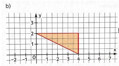 Rotationsvolumen Dreieck (Formel aufstellen)?