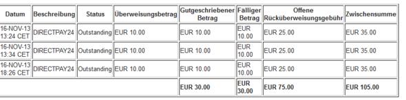 Gebühren - (Finanzen, Bwin, click-and-buy)