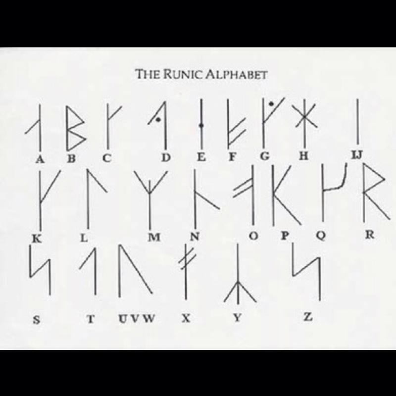 runen alphabet was ist richtig wort. Black Bedroom Furniture Sets. Home Design Ideas