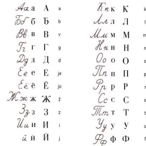 russisches kyrillisches alphabet schule lernen russisch. Black Bedroom Furniture Sets. Home Design Ideas