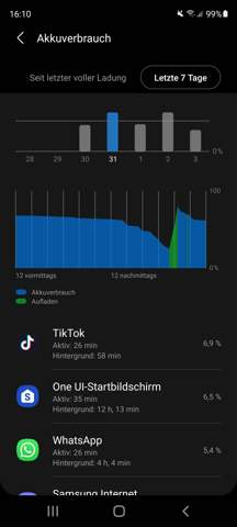 - (Technik, Handy, Samsung)